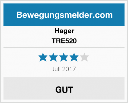 Hager TRE520 Test